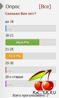 dle хак Дизайна виды голосования Modern Poll Style на вашем сайте